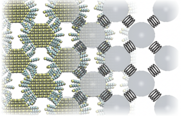 Nanocrystal superlattices